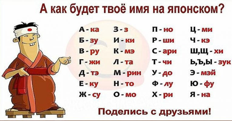 картинка твое имя на узбекском растерялся